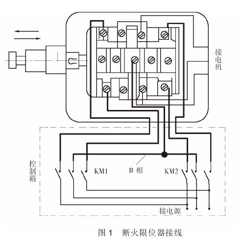 预防钢丝绳葫芦断火限位器(接线图)失效的方法