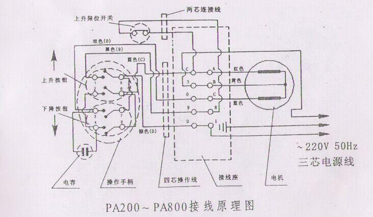 北京凌鹰决定给予专业版微型电动葫芦接线图